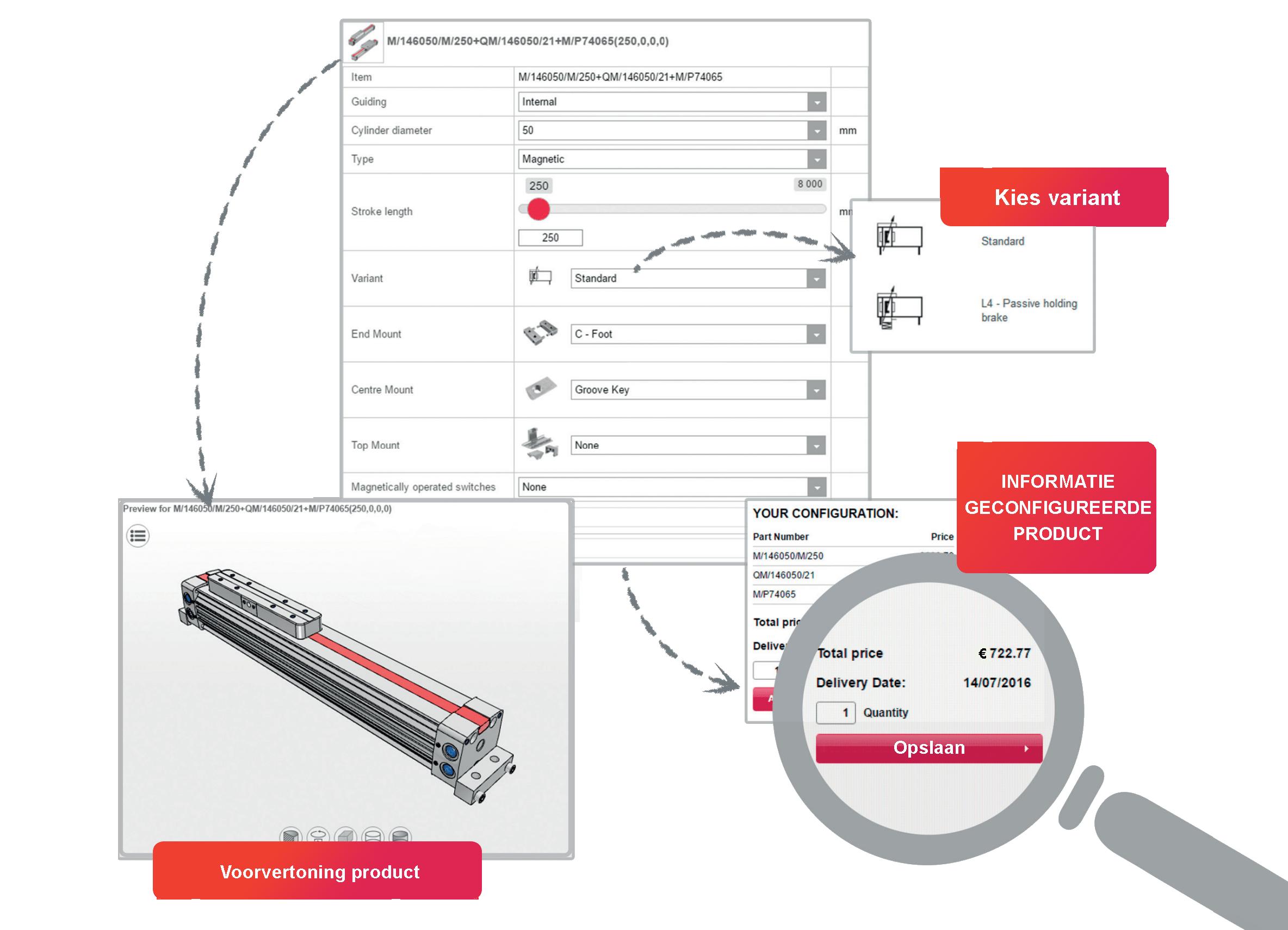 Configurator DataDossier configureer producten aan de hand van slimme Questionnaires /vragenlijsten